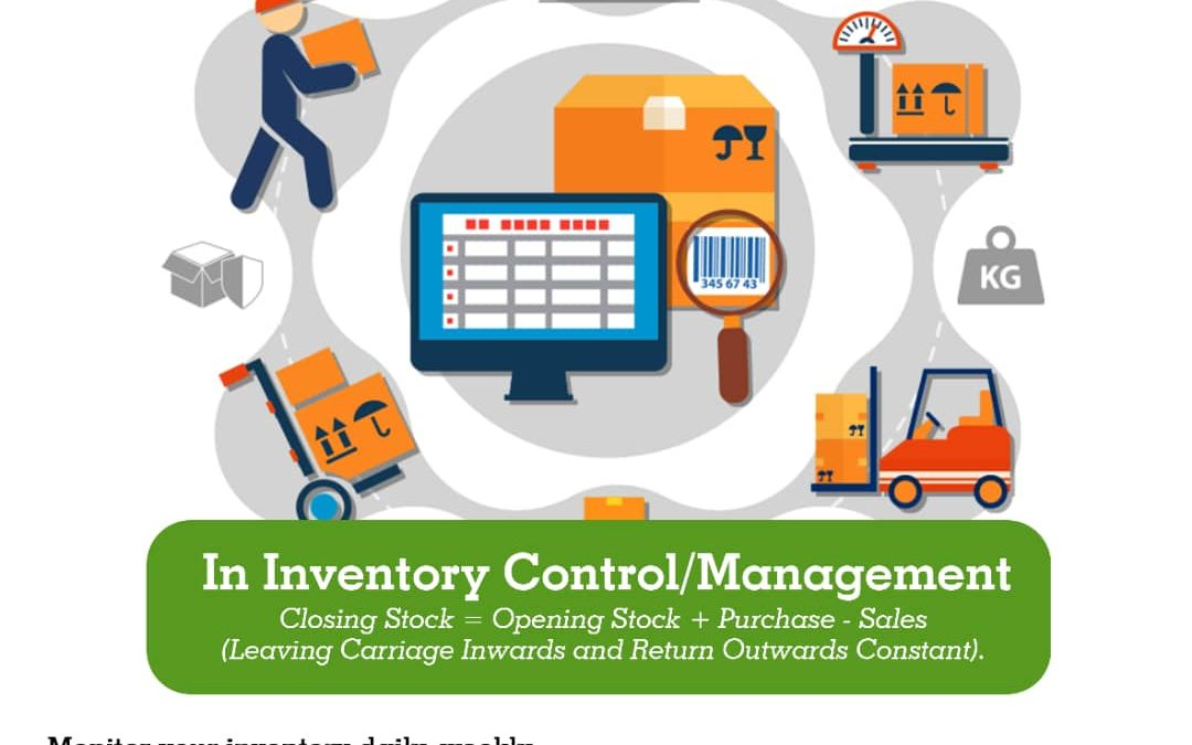 HOW TO MANAGE YOUR INVENTORY YOURSELF AND SAVE A LOT OF MONEY FOR YOUR BUSINESS